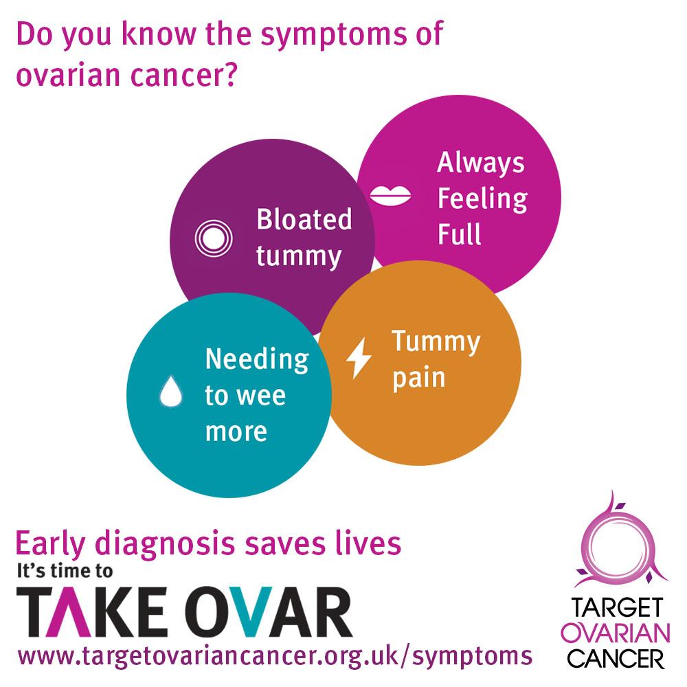 Symptoms infographic square 2019 insta